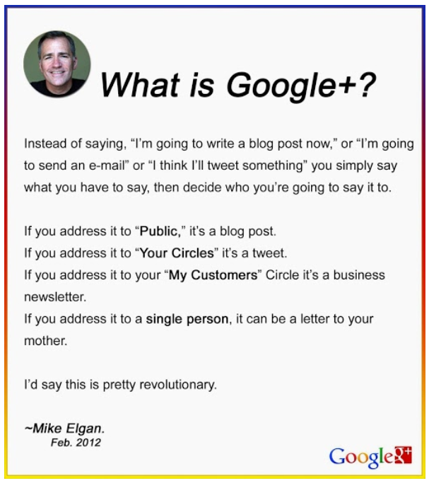 what-is-google-plus